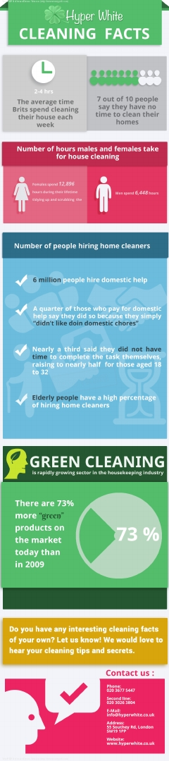 Cleaning Facts